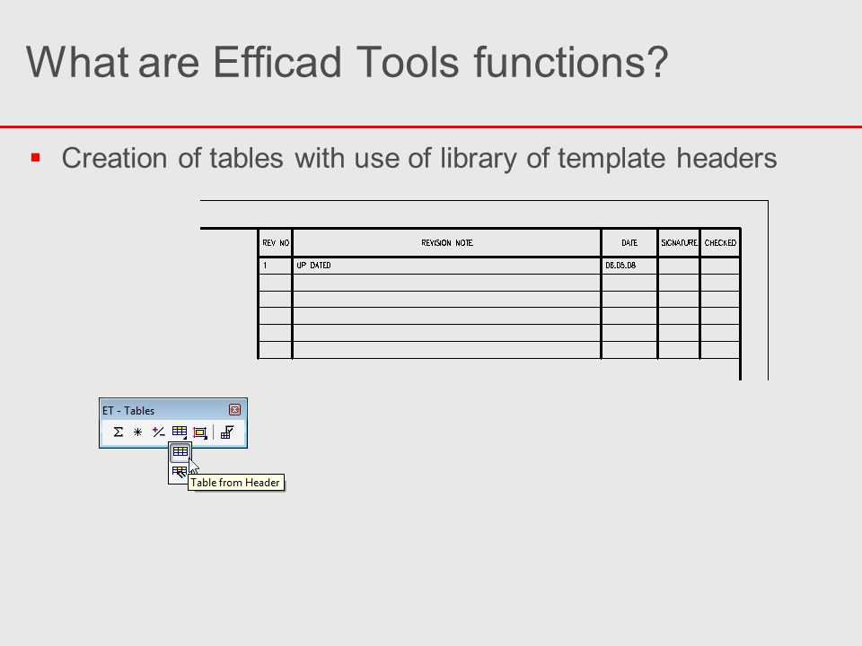  Creation of tables with use of library of template headers