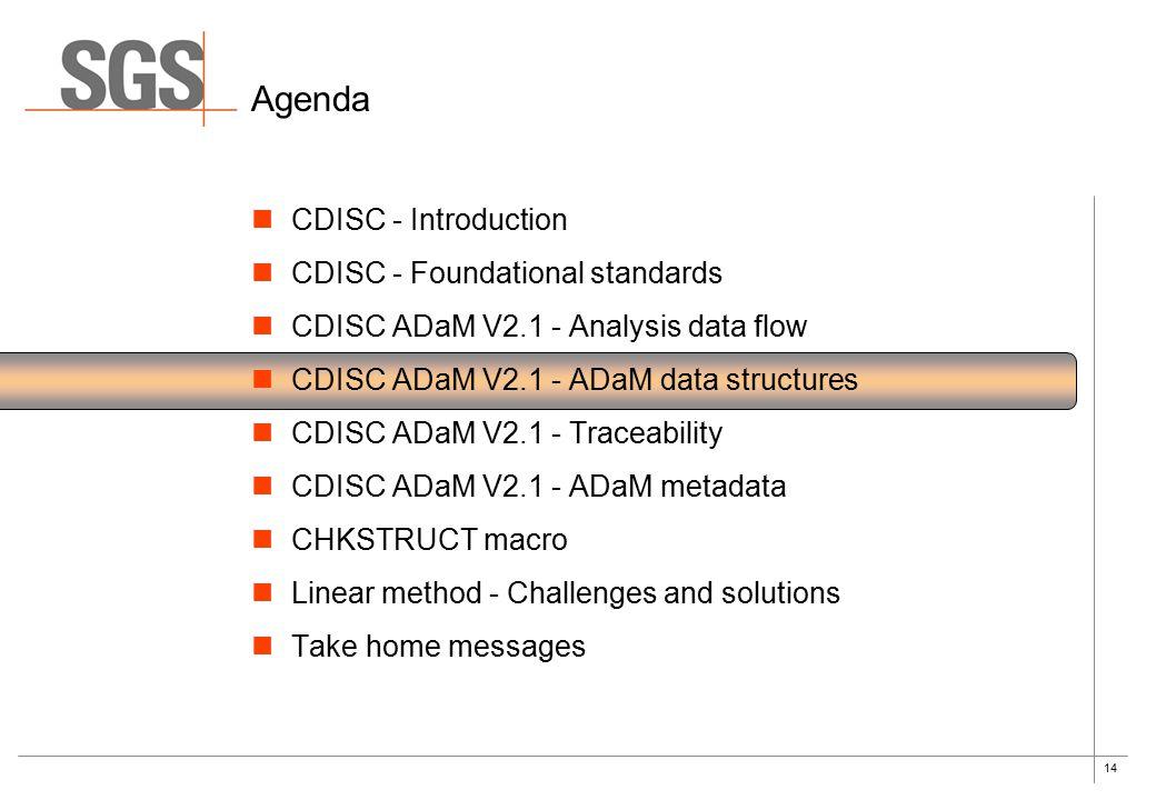 14 Agenda CDISC - Introduction CDISC - Foundational standards CDISC ADaM V2.1 - Analysis data flow CDISC ADaM V2.1 - ADaM data structures CDISC ADaM V
