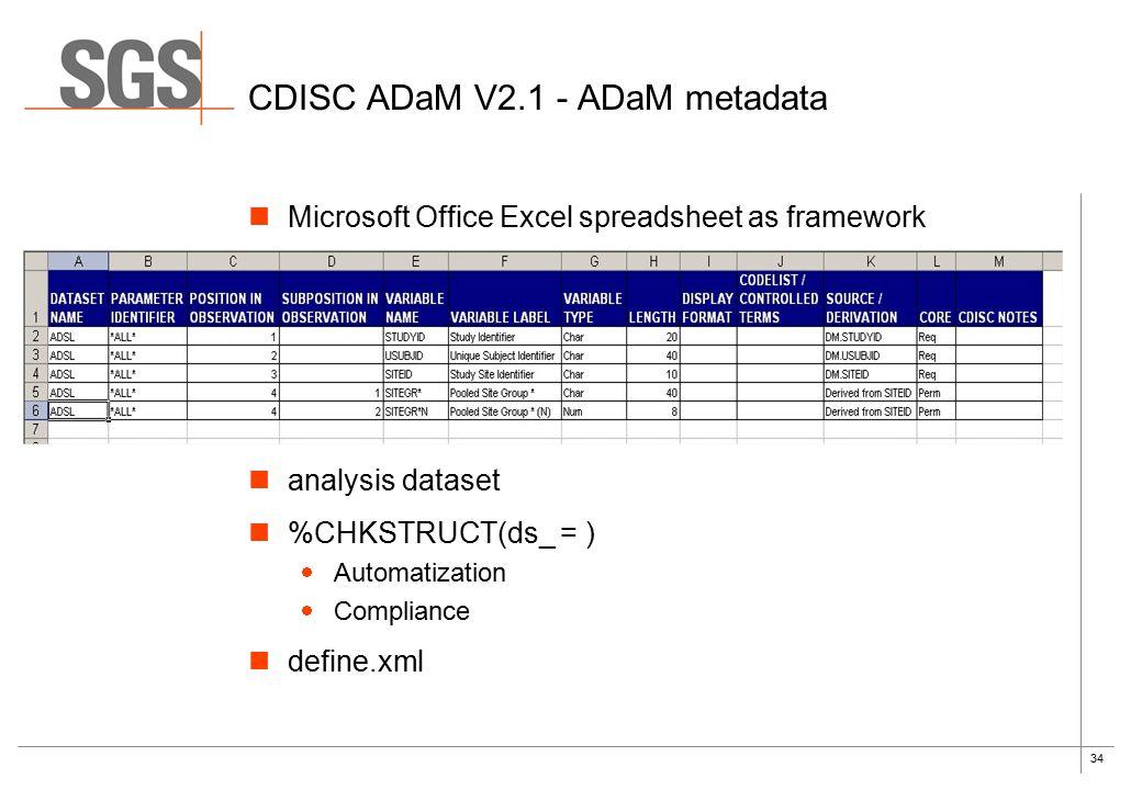 34 CDISC ADaM V2.1 - ADaM metadata Microsoft Office Excel spreadsheet as framework analysis dataset %CHKSTRUCT(ds_ = )  Automatization  Compliance define.xml