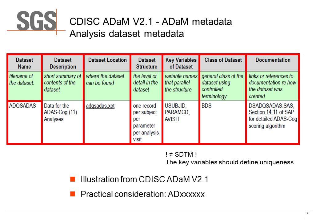 36 CDISC ADaM V2.1 - ADaM metadata Analysis dataset metadata Illustration from CDISC ADaM V2.1 Practical consideration: ADxxxxxx ! ≠ SDTM ! The key va