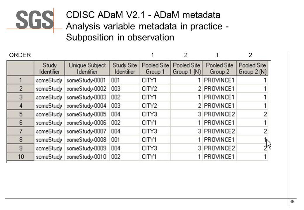 49 CDISC ADaM V2.1 - ADaM metadata Analysis variable metadata in practice - Subposition in observation ORDER 1 2 1 2