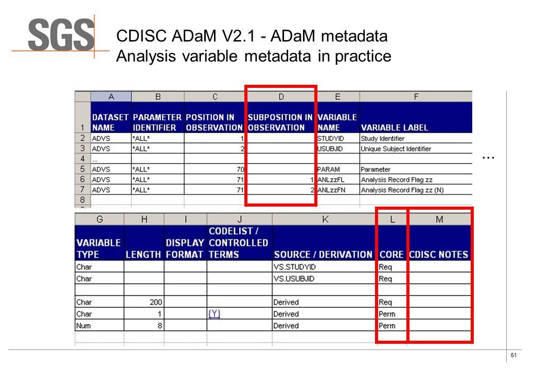 51 Example CDISC ADaM V2.1 - ADaM metadata Analysis variable metadata in practice Example...