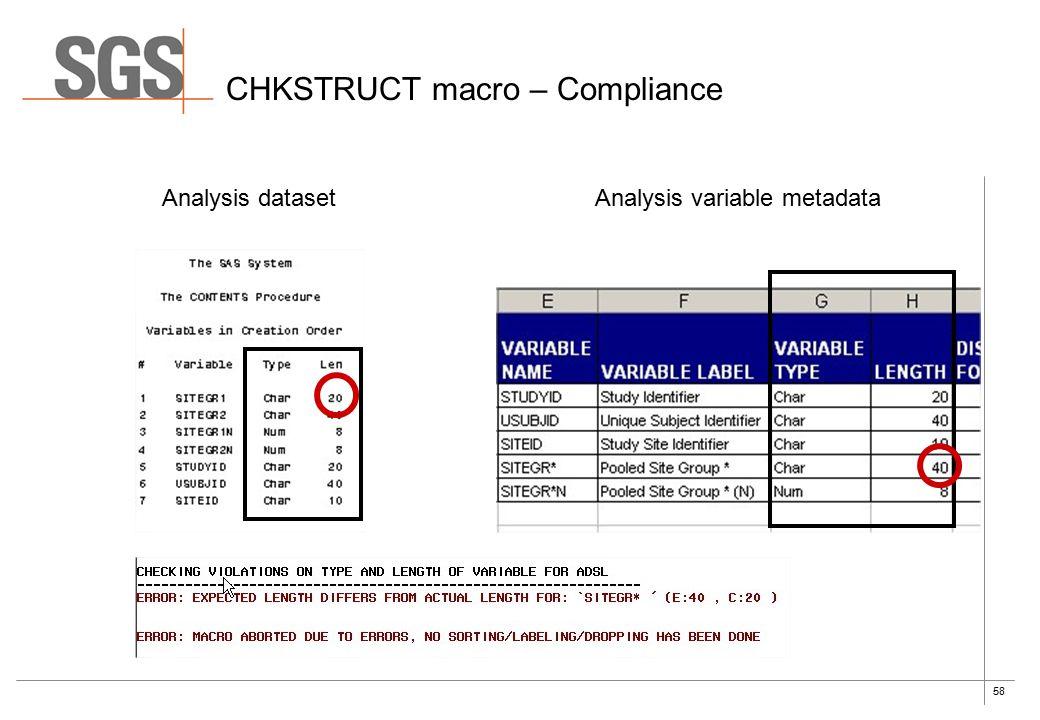 58 CHKSTRUCT macro – Compliance Analysis datasetAnalysis variable metadata