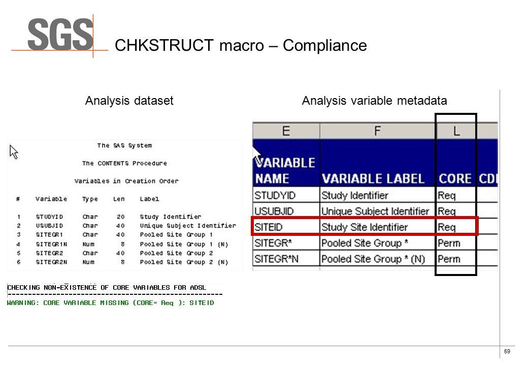 59 CHKSTRUCT macro – Compliance Analysis datasetAnalysis variable metadata