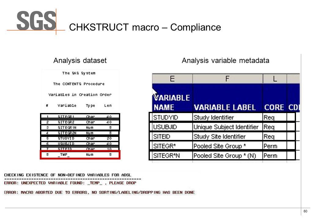 60 CHKSTRUCT macro – Compliance Analysis datasetAnalysis variable metadata