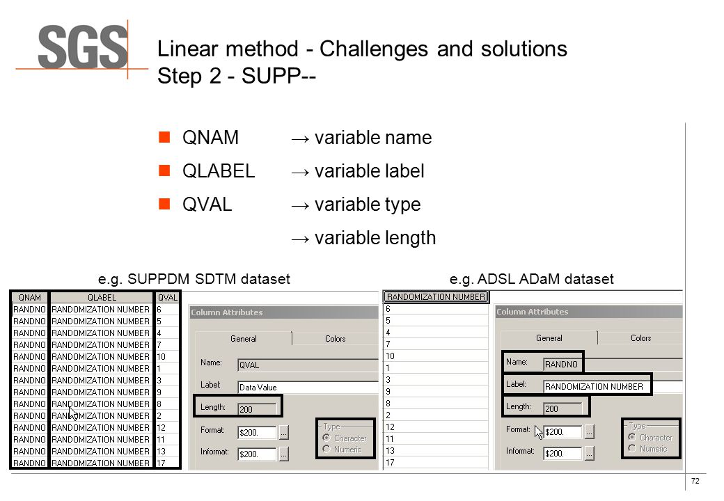 72 Linear method - Challenges and solutions Step 2 - SUPP-- QNAM→ variable name QLABEL→ variable label QVAL→ variable type → variable length e.g. SUPP