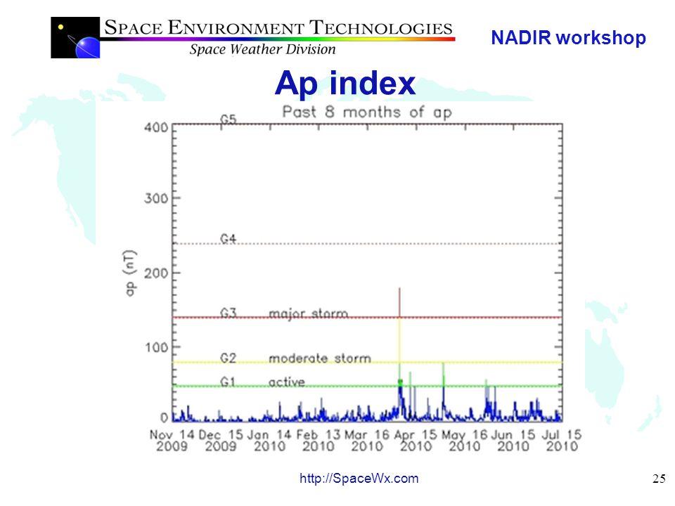 NADIR workshop 25 http://SpaceWx.com Ap index