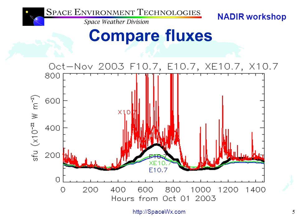 NADIR workshop 5 http://SpaceWx.com Compare fluxes