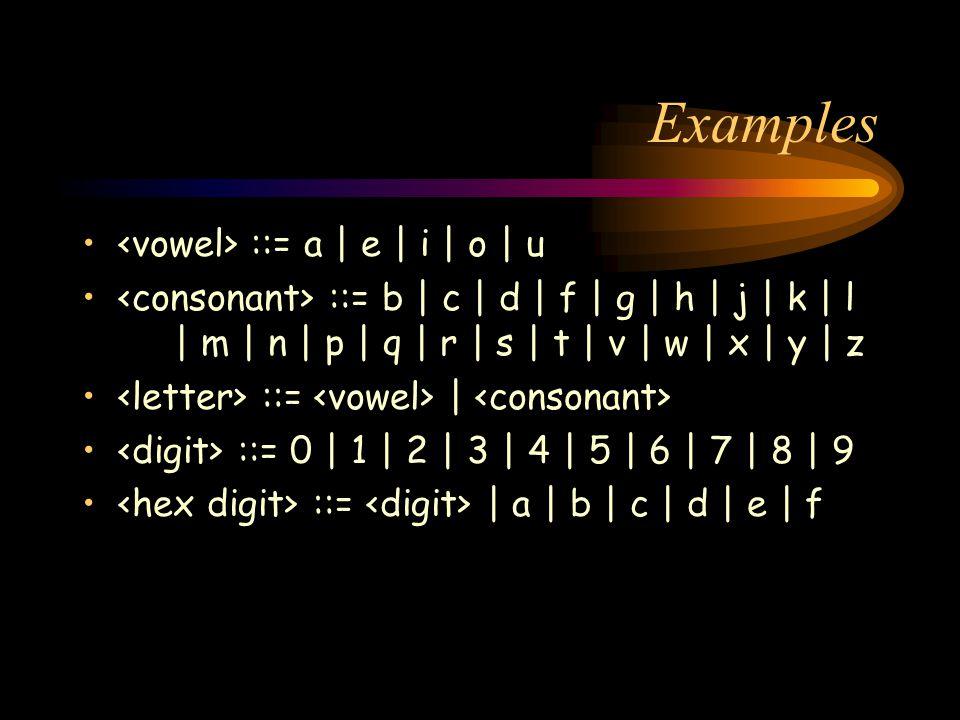Examples ::= a | e | i | o | u ::= b | c | d | f | g | h | j | k | l | m | n | p | q | r | s | t | v | w | x | y | z ::= | ::= 0 | 1 | 2 | 3 | 4 | 5 | 6 | 7 | 8 | 9 ::= | a | b | c | d | e | f