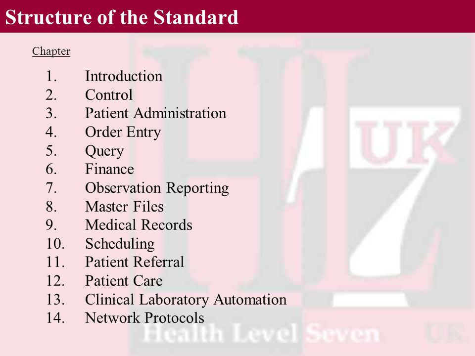 Structure of the Standard Chapter 1. Introduction 2. Control 3. Patient Administration 4. Order Entry 5. Query 6. Finance 7. Observation Reporting 8.