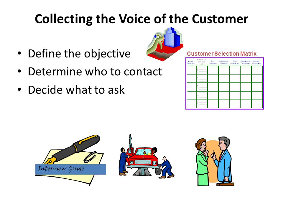 Collecting the Voice of the Customer Site Observation Listen beyond the words