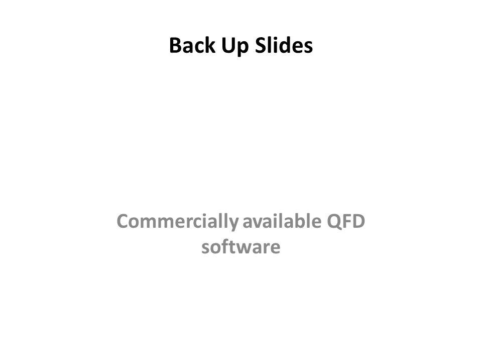 QFD On-Line http://www.qfdonline.com/templates/