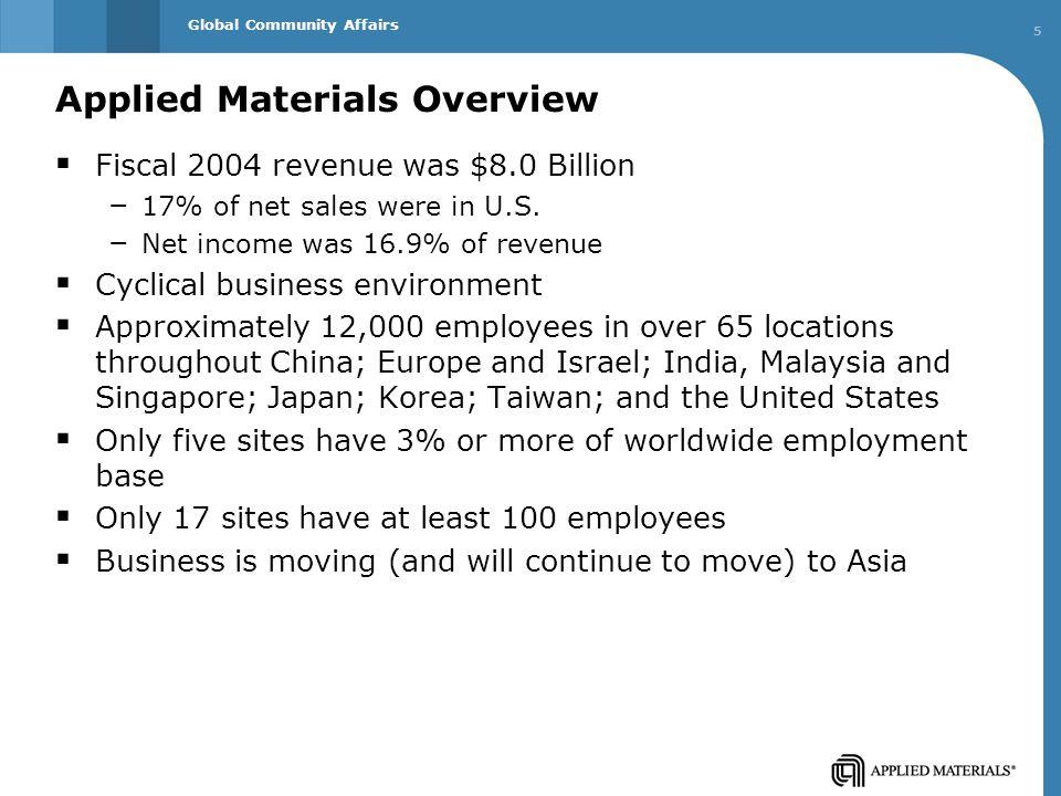 Global Community Affairs R 0 G 0 B 0 R 127 G 127 B 127 R 1 G 104 B 138 R 208 G 91 B 0 R 59 G 47 B 109 R 235 G 169 B 0 R 125 G 12 B 0 R 74 G 133 B 24 5 Applied Materials Overview  Fiscal 2004 revenue was $8.0 Billion – 17% of net sales were in U.S.