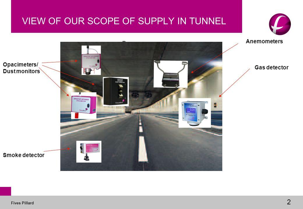 Fives Pillard 3 Fives Driving Progress TUNNEL DEPARTMENT I-GAS DETECTOR NOCOSTOP V2