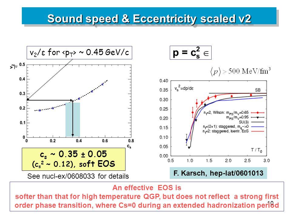 R. Lacey, SUNY Stony Brook 10 c s ~ 0.35 ± 0.05 (c s 2 ~ 0.12), so ft EOS F.