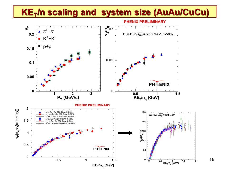 R. Lacey, SUNY Stony Brook 15 KE T /n scaling and system size (AuAu/CuCu)