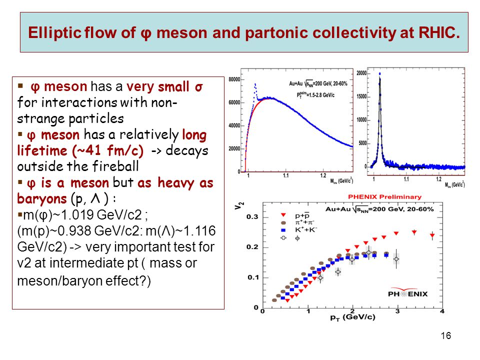 R. Lacey, SUNY Stony Brook 16 Elliptic flow of φ meson and partonic collectivity at RHIC.