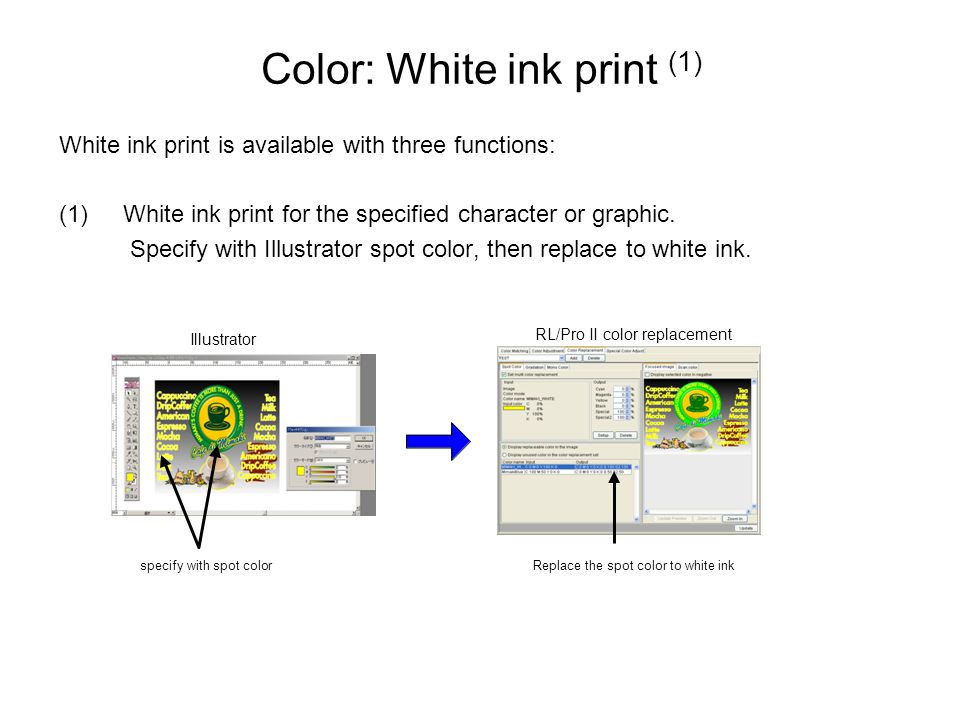 Color: White ink print (1) White ink print is available with three functions: (1)White ink print for the specified character or graphic.