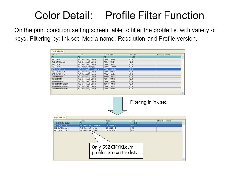 Color Detail:Profile Filter Function On the print condition setting screen, able to filter the profile list with variety of keys.
