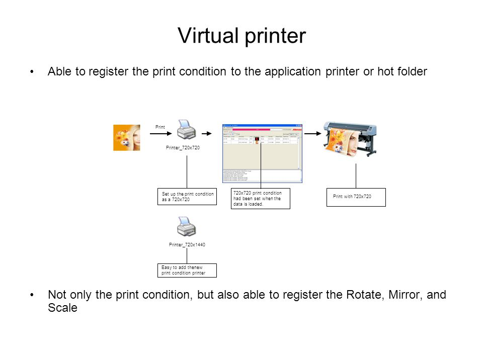 Virtual printer Able to register the print condition to the application printer or hot folder Not only the print condition, but also able to register the Rotate, Mirror, and Scale Printer_720x720 Print Set up the print condition as a 720x720 720x720 print condition had been set when the data is loaded.