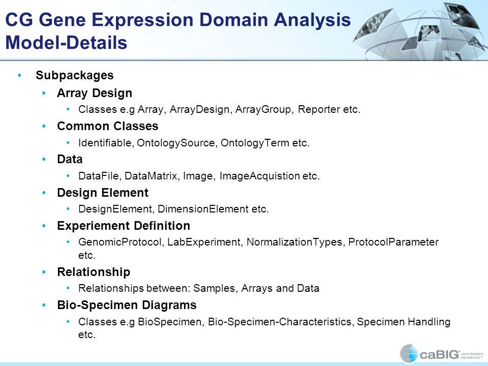 CG Gene Expression Domain Analysis Model-Details Subpackages Array Design Classes e.g Array, ArrayDesign, ArrayGroup, Reporter etc. Common Classes Ide