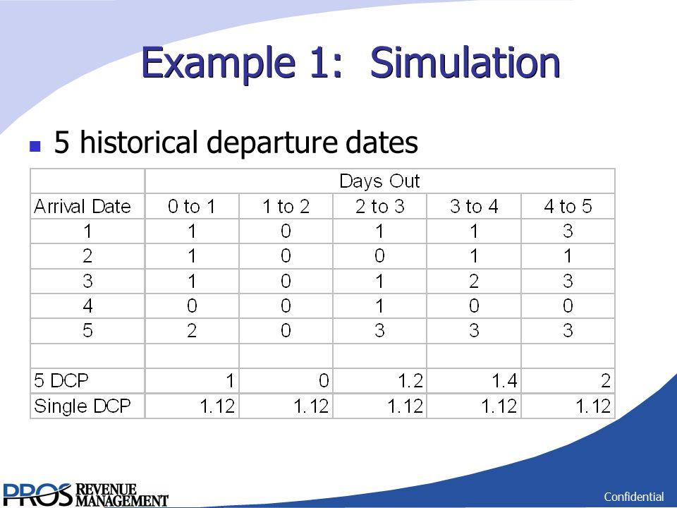 Confidential Example 1: Simulation 5 historical departure dates