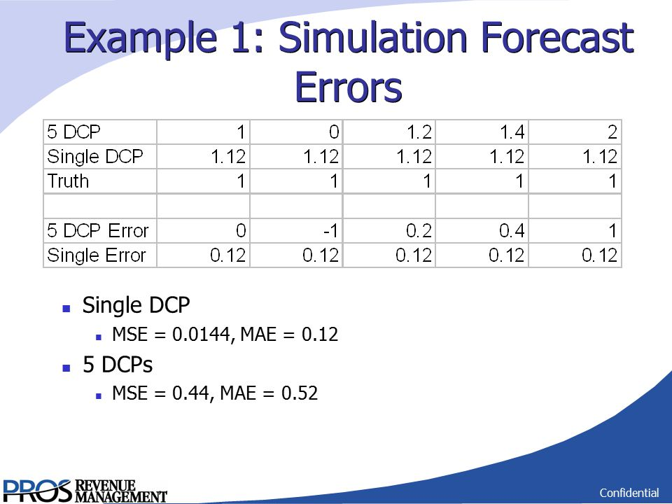Confidential Example 1: Simulation Forecast Errors Single DCP MSE = 0.0144, MAE = 0.12 5 DCPs MSE = 0.44, MAE = 0.52