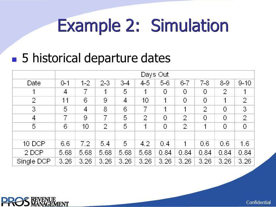 Confidential Example 2: Simulation 5 historical departure dates