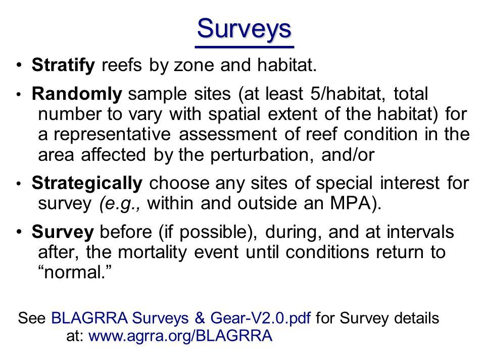 Surveys Stratify reefs by zone and habitat.
