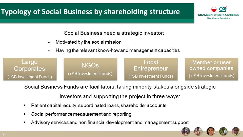 Typology of Social Business by shareholding structure 3 Large Corporates (+SB Investment Funds) Large Corporates (+SB Investment Funds) NGOs (+SB Investment Funds) NGOs (+SB Investment Funds) Local Entrepreneur (+SB Investment Funds) Local Entrepreneur (+SB Investment Funds) Member or user owned companies (+ SB Investment Funds) Member or user owned companies (+ SB Investment Funds) Social Business need a strategic investor: -Motivated by the social mission -Having the relevant know-how and management capacities Social Business Funds are facilitators, taking minority stakes alongside strategic investors and supporting the project in three ways:  Patient capital: equity, subordinated loans, shareholder accounts  Social performance measurement and reporting  Advisory services and non financial development and management support