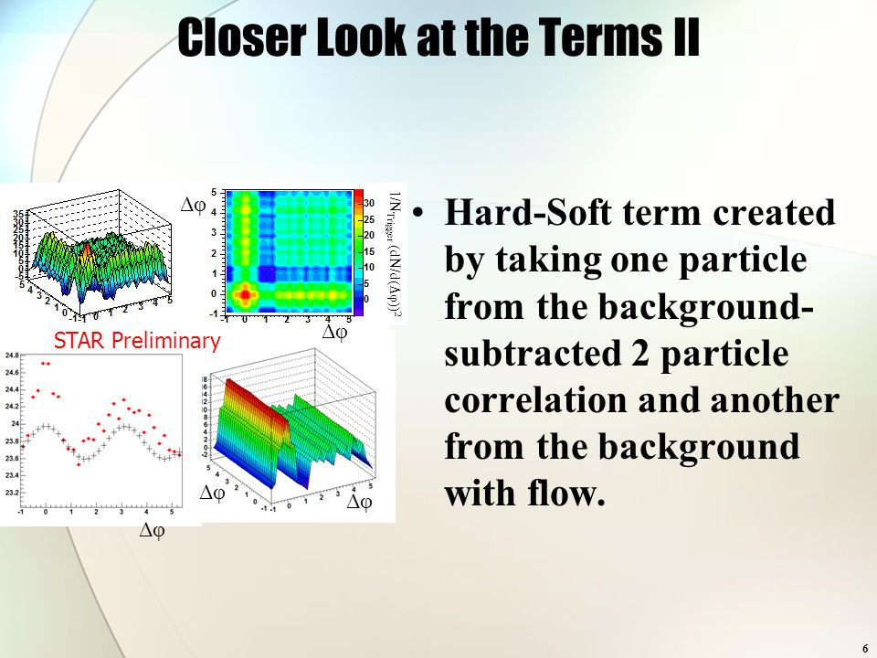 6 Closer Look at the Terms II Hard-Soft term created by taking one particle from the background- subtracted 2 particle correlation and another from the background with flow.