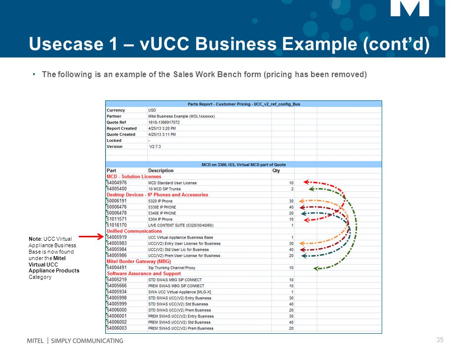 Usecase 1 – vUCC Business Example (cont'd) The following is an example of the Sales Work Bench form (pricing has been removed) 35 Note: UCC Virtual Appliance Business Base is now found under the Mitel Virtual UCC Appliance Products Category