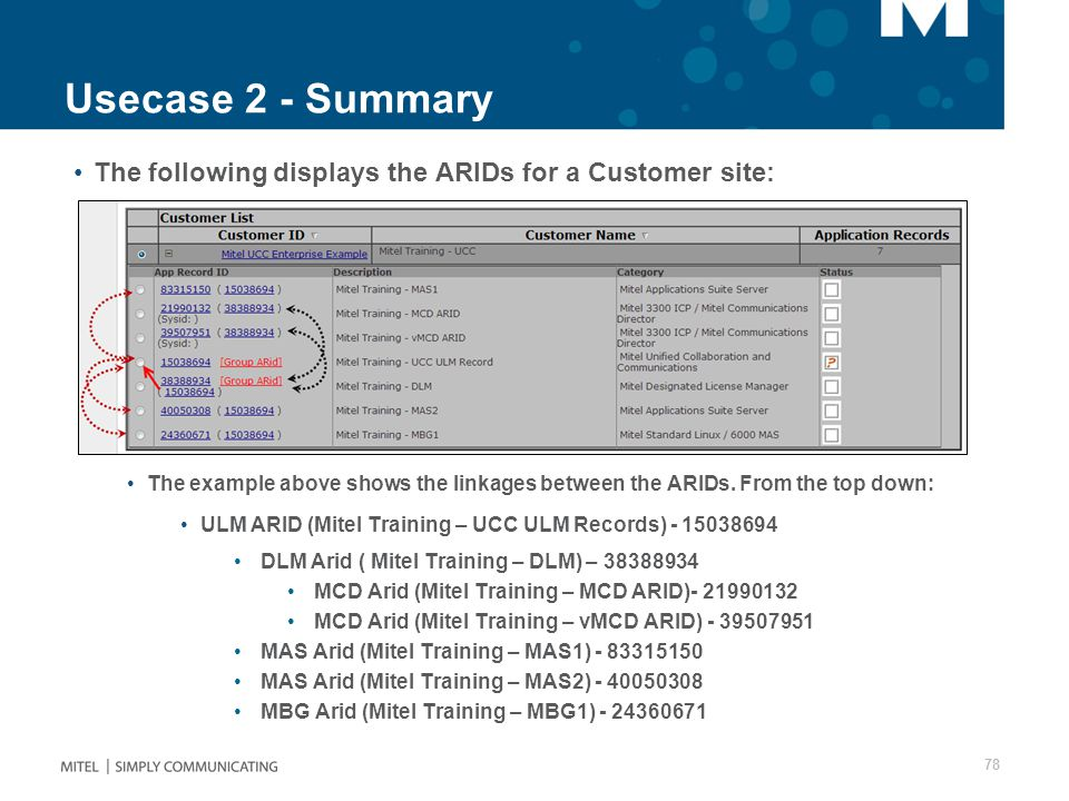 Usecase 2 - Summary The following displays the ARIDs for a Customer site: The example above shows the linkages between the ARIDs.