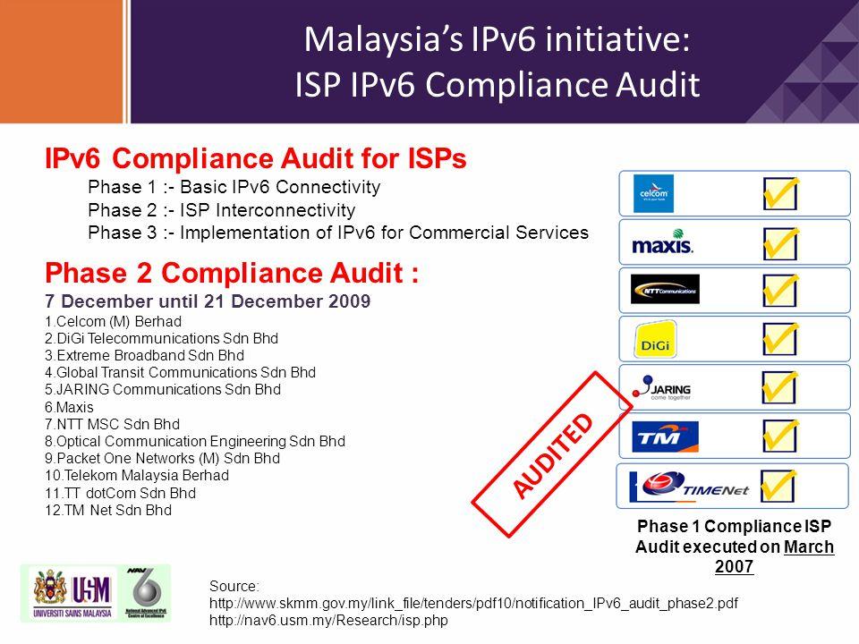 IPv6 Compliance Audit for ISPs Phase 1 :- Basic IPv6 Connectivity Phase 2 :- ISP Interconnectivity Phase 3 :- Implementation of IPv6 for Commercial Se