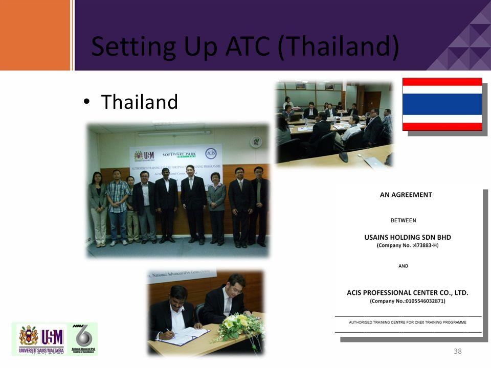 Setting Up ATC (Thailand) Thailand 4/16/201538