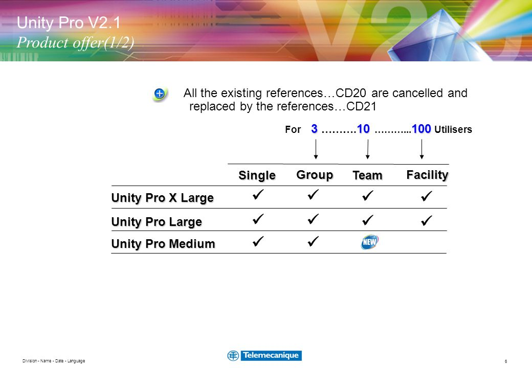 6 Division - Name - Date - Language Unity Pro V2.1 Product offer(1/2) All the existing references…CD20 are cancelled and replaced by the references…CD21 Unity Pro X Large Unity Pro Large Group Single Unity Pro Medium Facility Team 3 10 100 For 3 ……….