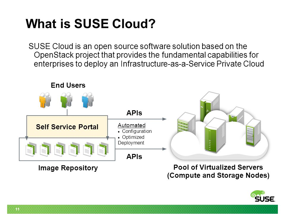11 What is SUSE Cloud.