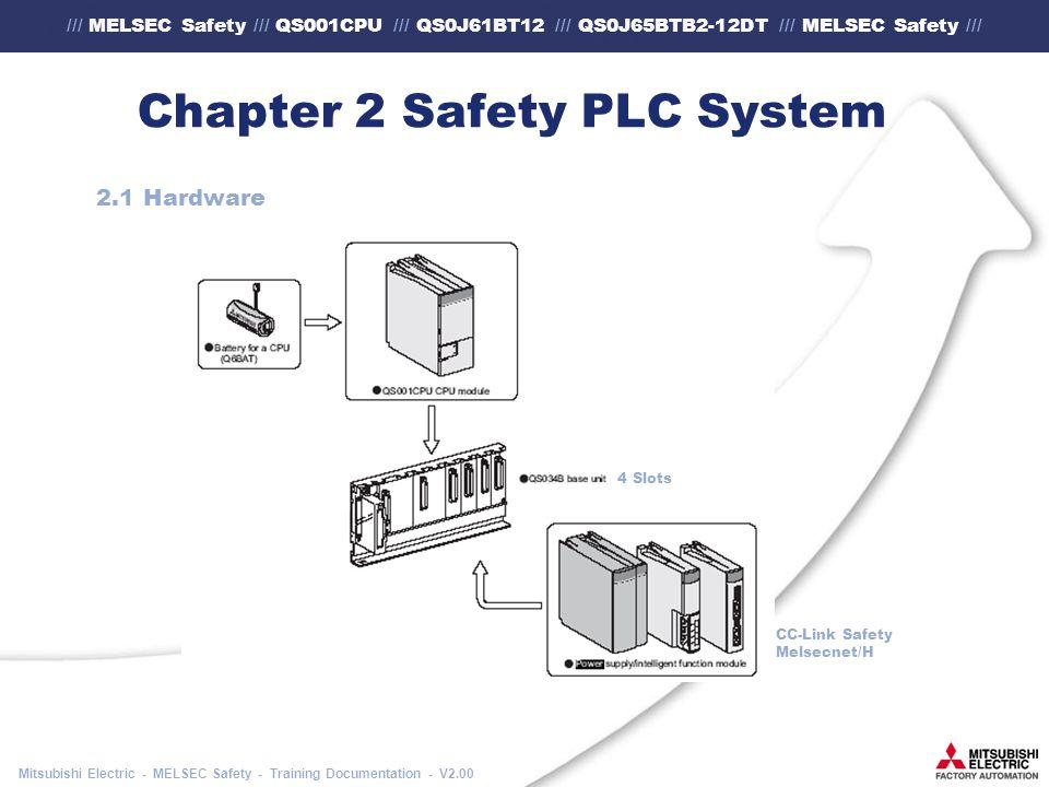 /// MELSEC Safety /// QS001CPU /// QS0J61BT12 /// QS0J65BTB2-12DT /// MELSEC Safety /// Mitsubishi Electric - MELSEC Safety - Training Documentation - V2.00 Chapter 2 Safety PLC System 2.1 Hardware 4 Slots CC-Link Safety Melsecnet/H