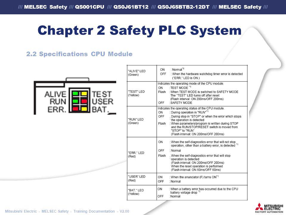 /// MELSEC Safety /// QS001CPU /// QS0J61BT12 /// QS0J65BTB2-12DT /// MELSEC Safety /// Mitsubishi Electric - MELSEC Safety - Training Documentation - V2.00 Chapter 2 Safety PLC System 2.2 Specifications CPU Module