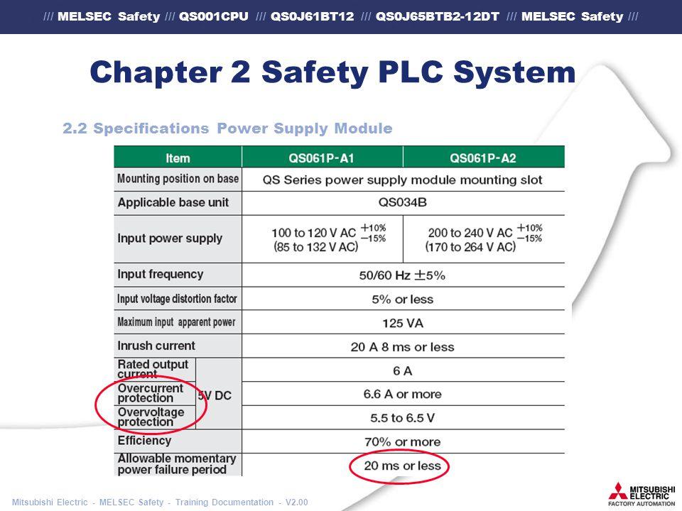/// MELSEC Safety /// QS001CPU /// QS0J61BT12 /// QS0J65BTB2-12DT /// MELSEC Safety /// Mitsubishi Electric - MELSEC Safety - Training Documentation - V2.00 Chapter 2 Safety PLC System 2.2 Specifications Power Supply Module