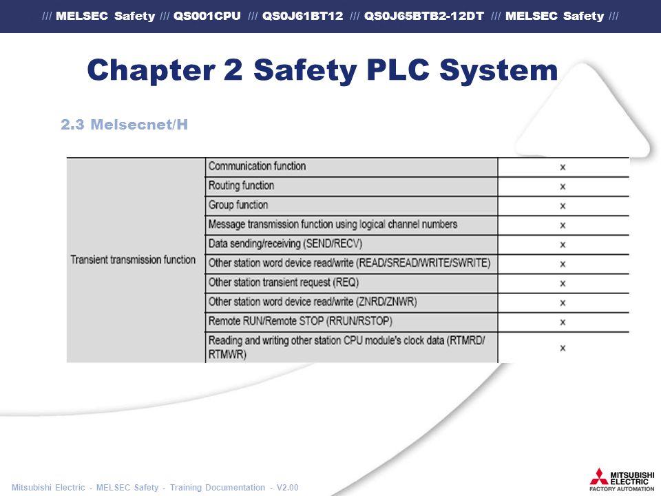 /// MELSEC Safety /// QS001CPU /// QS0J61BT12 /// QS0J65BTB2-12DT /// MELSEC Safety /// Mitsubishi Electric - MELSEC Safety - Training Documentation - V2.00 Chapter 2 Safety PLC System 2.3 Melsecnet/H