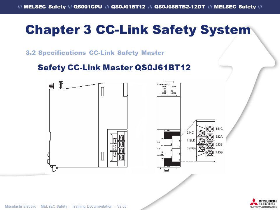 /// MELSEC Safety /// QS001CPU /// QS0J61BT12 /// QS0J65BTB2-12DT /// MELSEC Safety /// Mitsubishi Electric - MELSEC Safety - Training Documentation - V2.00 Chapter 3 CC-Link Safety System 3.2 Specifications CC-Link Safety Master Safety CC-Link Master QS0J61BT12