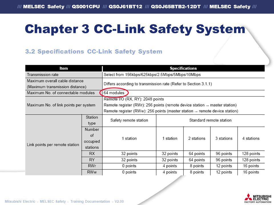 /// MELSEC Safety /// QS001CPU /// QS0J61BT12 /// QS0J65BTB2-12DT /// MELSEC Safety /// Mitsubishi Electric - MELSEC Safety - Training Documentation - V2.00 Chapter 3 CC-Link Safety System 3.2 Specifications CC-Link Safety System
