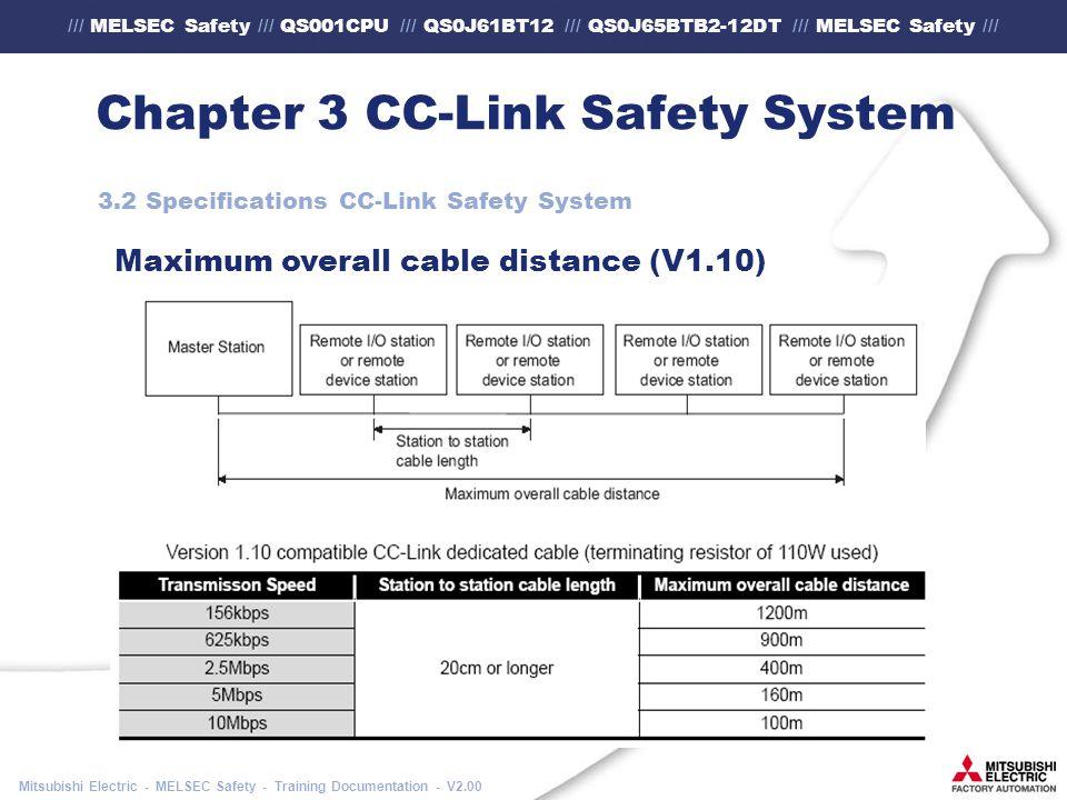 /// MELSEC Safety /// QS001CPU /// QS0J61BT12 /// QS0J65BTB2-12DT /// MELSEC Safety /// Mitsubishi Electric - MELSEC Safety - Training Documentation - V2.00 Chapter 3 CC-Link Safety System 3.2 Specifications CC-Link Safety System Maximum overall cable distance (V1.10)