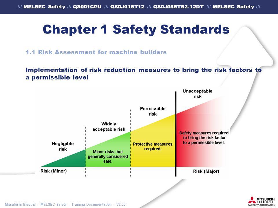 /// MELSEC Safety /// QS001CPU /// QS0J61BT12 /// QS0J65BTB2-12DT /// MELSEC Safety /// Mitsubishi Electric - MELSEC Safety - Training Documentation - V2.00 Chapter 1 Safety Standards 1.1 Risk Assessment for machine builders Implementation of risk reduction measures to bring the risk factors to a permissible level