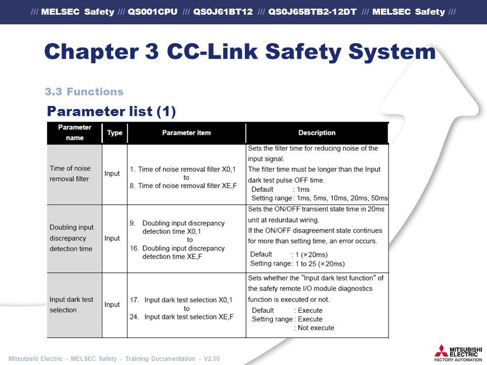 /// MELSEC Safety /// QS001CPU /// QS0J61BT12 /// QS0J65BTB2-12DT /// MELSEC Safety /// Mitsubishi Electric - MELSEC Safety - Training Documentation - V2.00 Chapter 3 CC-Link Safety System 3.3 Functions Parameter list (1)