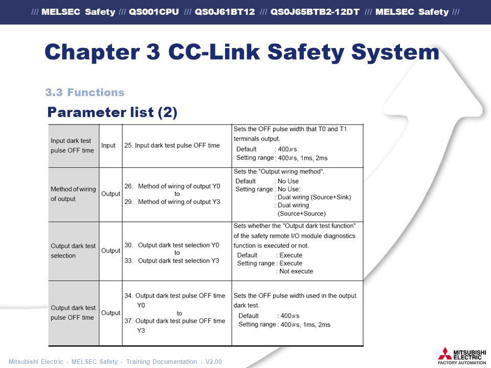 /// MELSEC Safety /// QS001CPU /// QS0J61BT12 /// QS0J65BTB2-12DT /// MELSEC Safety /// Mitsubishi Electric - MELSEC Safety - Training Documentation - V2.00 Chapter 3 CC-Link Safety System 3.3 Functions Parameter list (2)