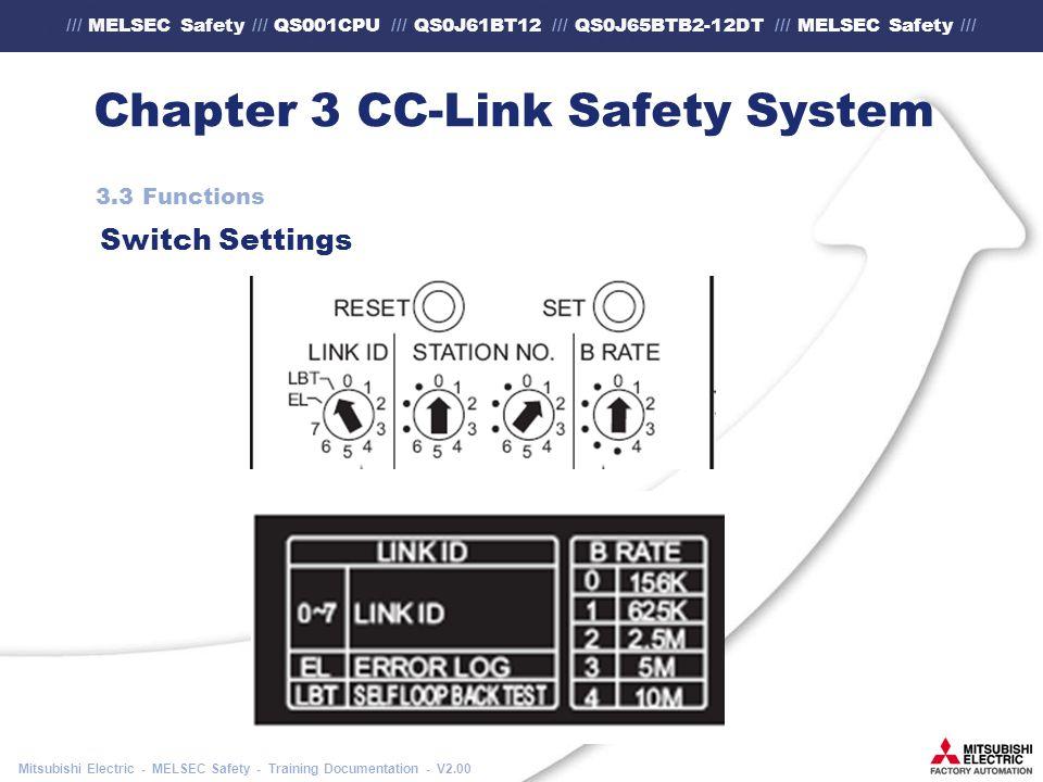 /// MELSEC Safety /// QS001CPU /// QS0J61BT12 /// QS0J65BTB2-12DT /// MELSEC Safety /// Mitsubishi Electric - MELSEC Safety - Training Documentation - V2.00 Chapter 3 CC-Link Safety System 3.3 Functions Switch Settings