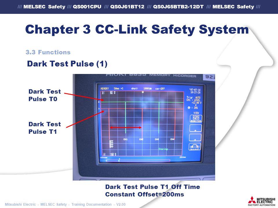 /// MELSEC Safety /// QS001CPU /// QS0J61BT12 /// QS0J65BTB2-12DT /// MELSEC Safety /// Mitsubishi Electric - MELSEC Safety - Training Documentation - V2.00 Chapter 3 CC-Link Safety System 3.3 Functions Dark Test Pulse (1) Dark Test Pulse T0 Dark Test Pulse T1 Dark Test Pulse T1 Off Time Constant Offset=200ms