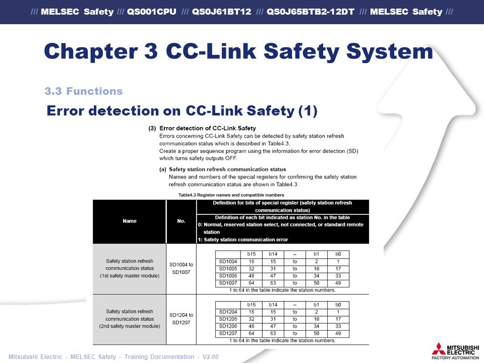 /// MELSEC Safety /// QS001CPU /// QS0J61BT12 /// QS0J65BTB2-12DT /// MELSEC Safety /// Mitsubishi Electric - MELSEC Safety - Training Documentation - V2.00 Chapter 3 CC-Link Safety System 3.3 Functions Error detection on CC-Link Safety (1)